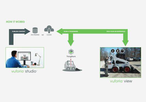 Cloud On-Premise Vuforia View Desktop HoloLens cross-platform ThingMark