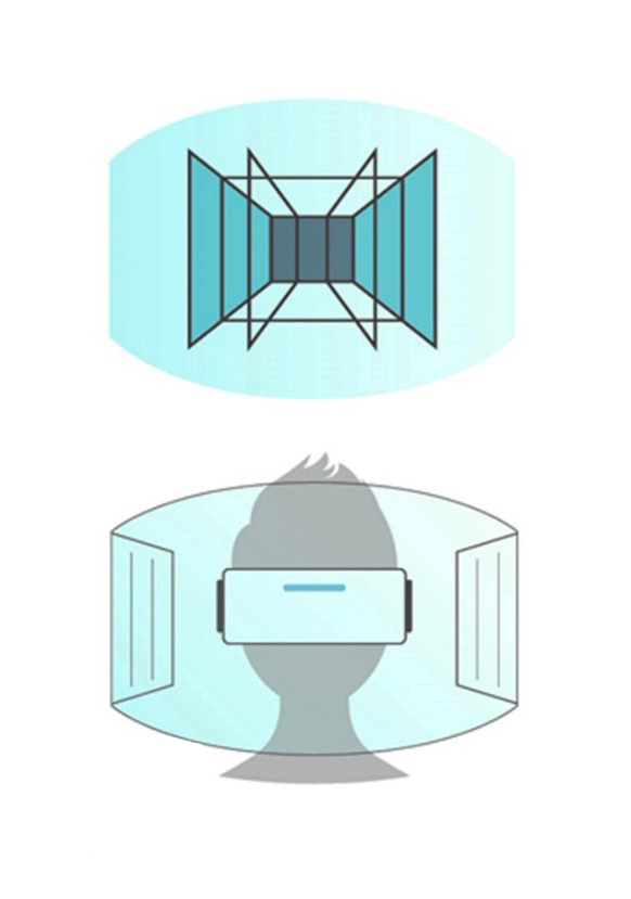 Virtual Reality Erklärung